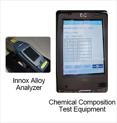 Innov-X Systems Handheld XRF Analyzer